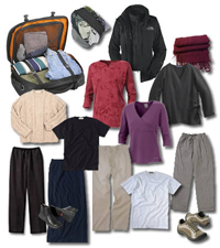 Image of Suitcase Packing list when coming to China to Teach English.